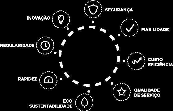 vantagens_grafico